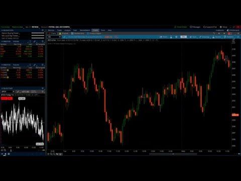 Day Trading Techniques for the ES, 6E and Index Futures