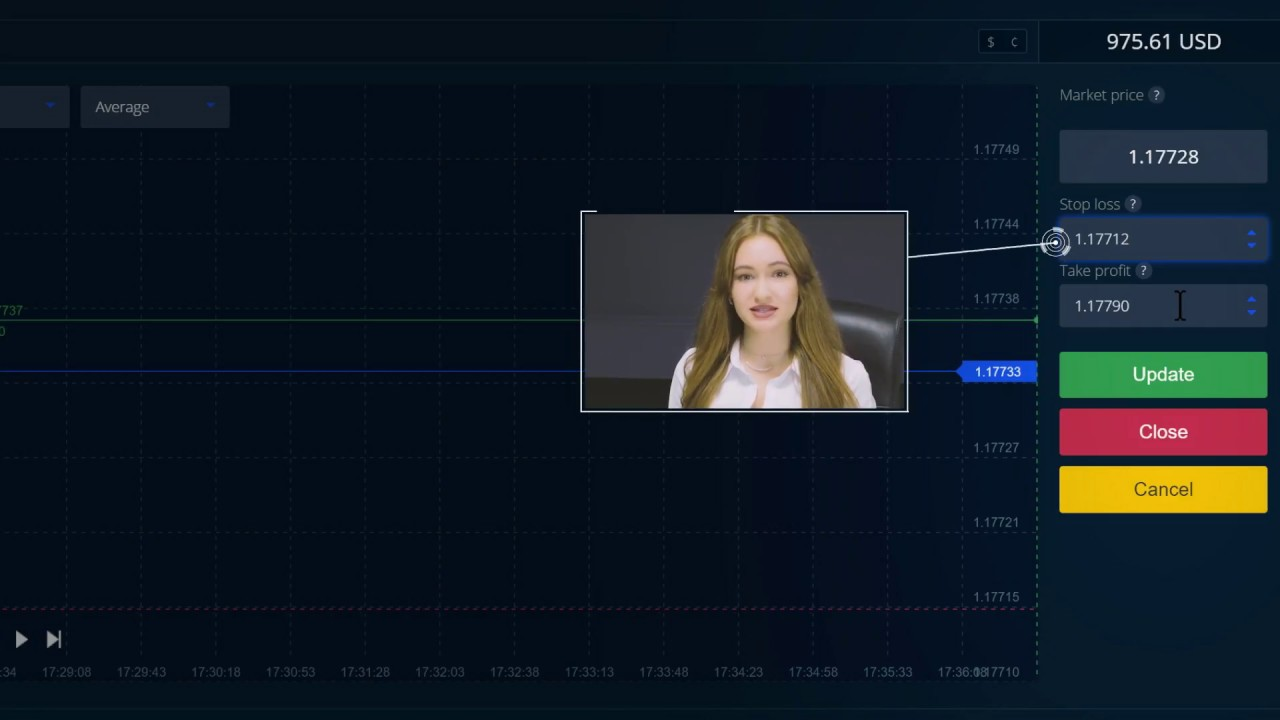 Estrategia opciones binarias investing binary option trading how to