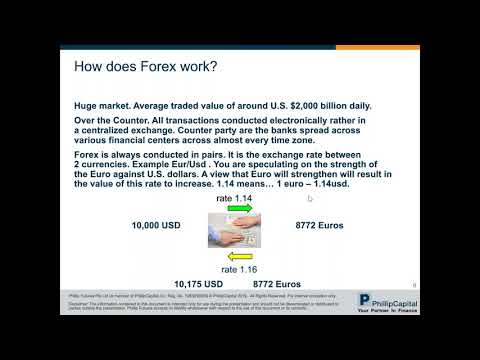 Commission based fx forex