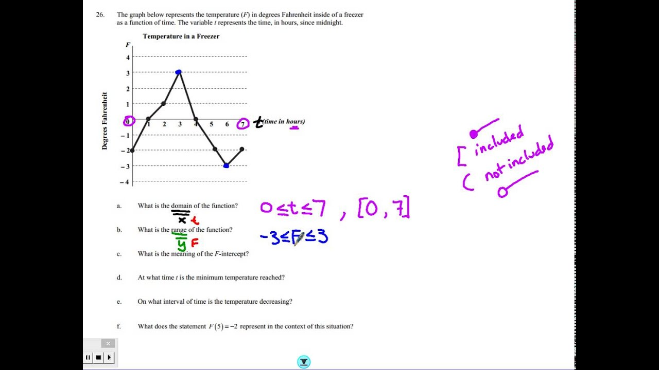 geometry sem 2 review 1 This video is unavailable watch queue queue watch queue queue.