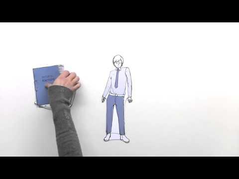 Bewerbung: Das Anschreiben Verfassen | Deutsch | Texte Schreiben