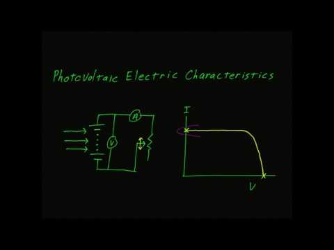 PV Solar Cell Electrical Characteristics