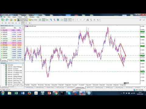 Real-Time Daily Trading Ideas: Wednesday, 23rd May: Giancarlo about SP500, EURUSD & DAX