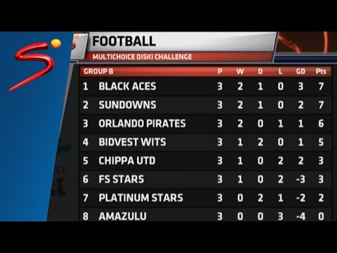MultiChoice Diski Challenge log, 07 October 2014