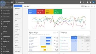 How to navigate the new AdWords experience thumbnail