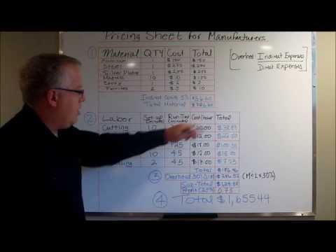 Manufacturer Price Sheet: Material, Labor, Overhead & Profit