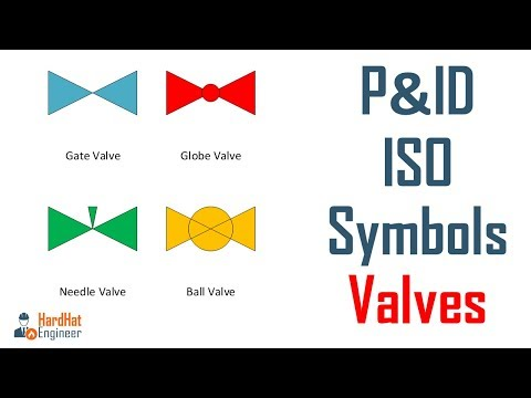 Valves Symbols Used In P&ID And Piping Isometric Drawings - With Detail Explanation