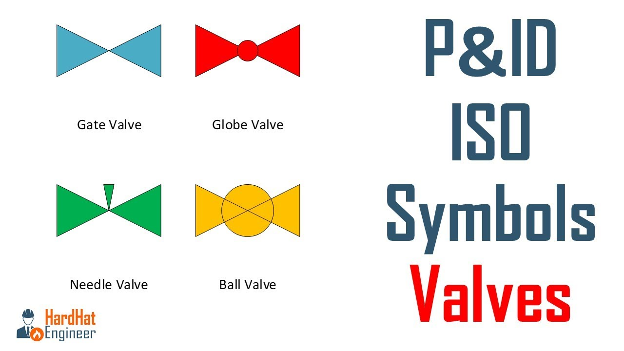 valves symbols used in p id and piping isometric drawings with detail explanation [ 1280 x 720 Pixel ]