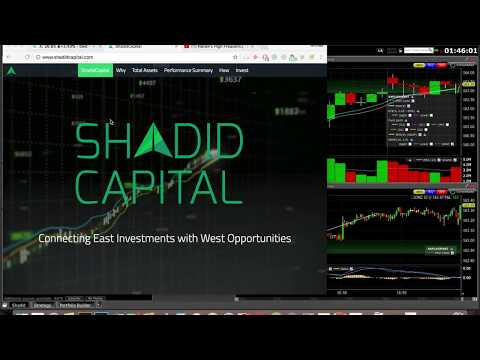 HighFrequency Trading Explained in video- live trading example