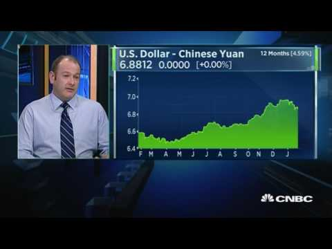 Further Depreciation For The Yuan - 26 Jan 17    Gazunda