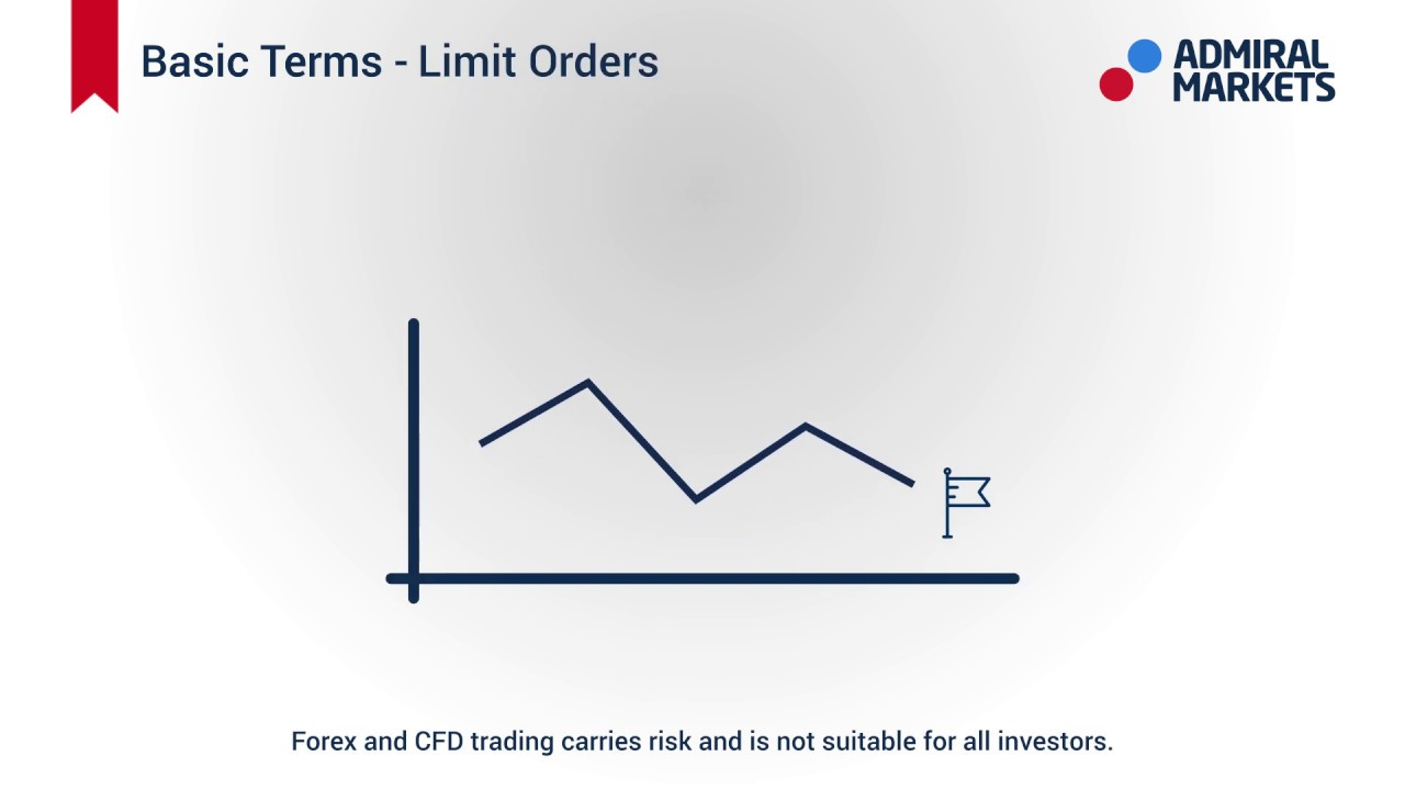 Koko totuus kaupankäynnistä pörssissä: Forex, CFD ja binaariset vaihtoehdot