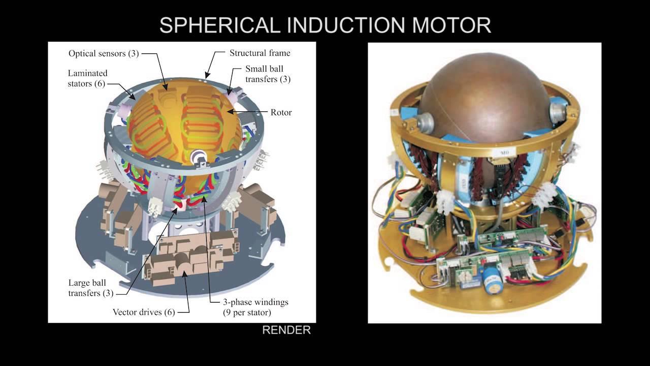 Six Stator Spherical Induction Motors For Balancing Mobile