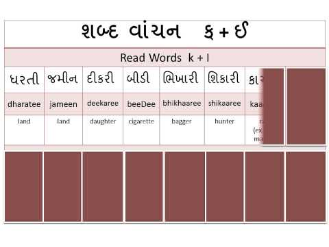 GUJARATI LESSON 104Read Gujarati Words 4