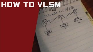 How To VLSM In Networking IP Addresses