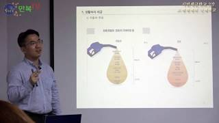 [만복TV] 내만복 시민세금학교 2강. 홍순탁 회계사의…