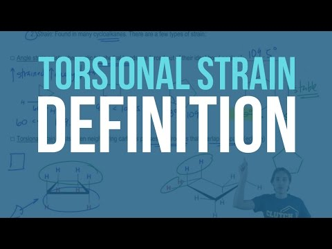 What is torsional strain?