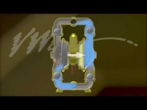 Versa Double Diaphragm Pump How It Works