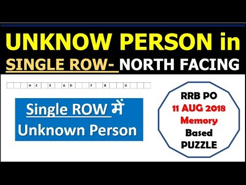Unknown Person in LInear ROW facing NORTH Side || RRB PO PRE MEMORY BASED 11 AUG 2018