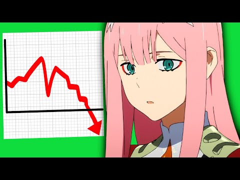 What the Heck Happened with Darling in the Franxx?