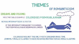 Themes of Romanticism | The Romantic Age (Part 2) | History of English Literature