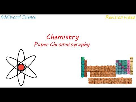 C2: Paper Chromatography (Revision)