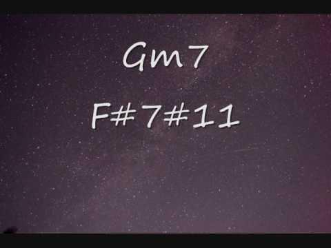 Girl From Ipanema Latin Jazz Backing Track Wchord Symbols Youtube