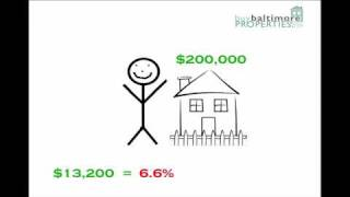 LEASE OPTION EXAMPLE | RENT TO OWN EXAMPLE