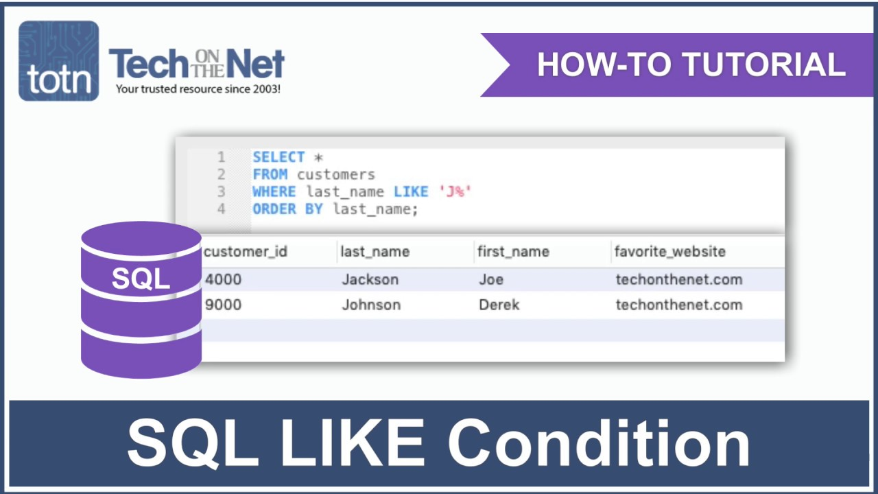 SQL: LIKE Condition