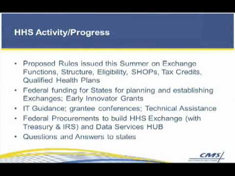 Health Insurance Exchanges: Understanding State Options and