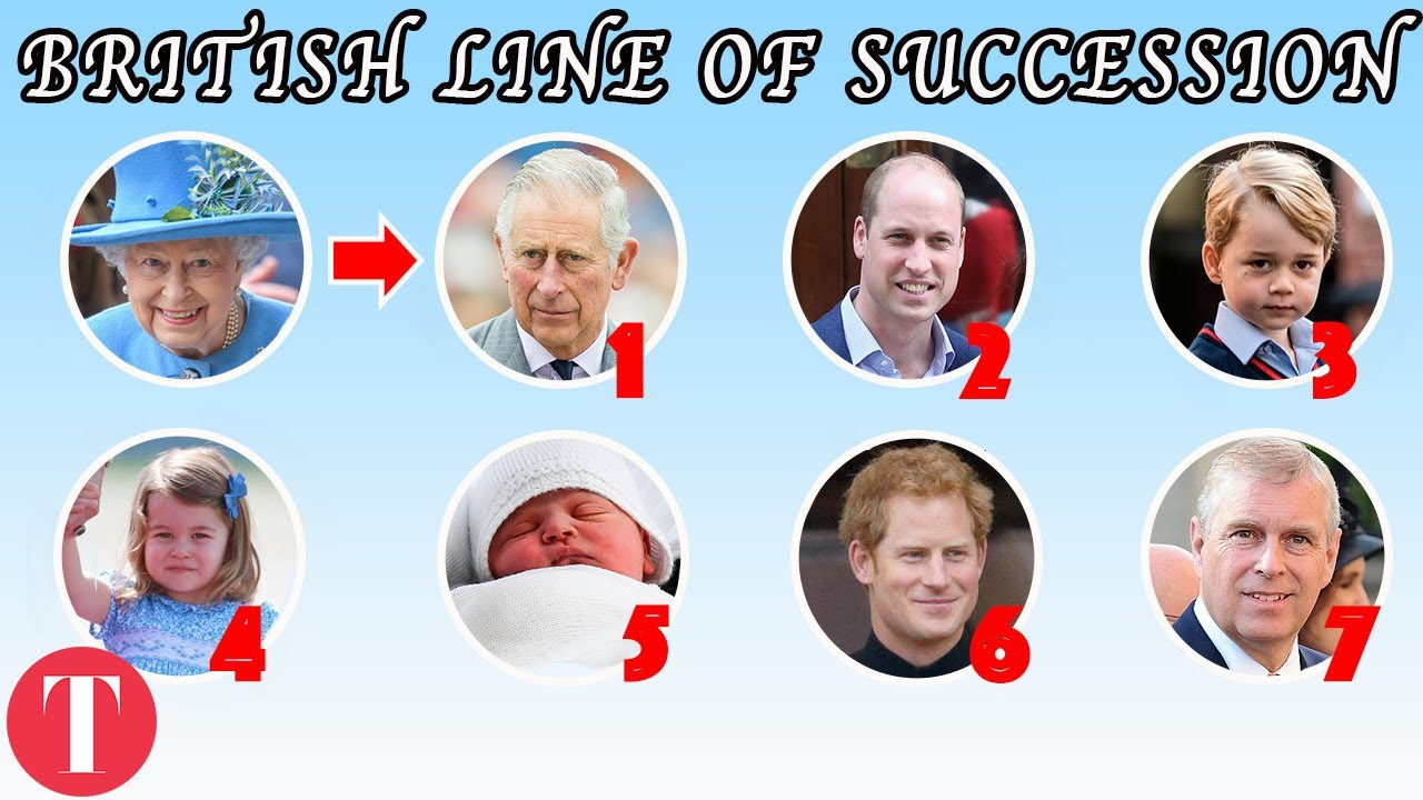 explaining the complicated british royal family tree youtube. Black Bedroom Furniture Sets. Home Design Ideas