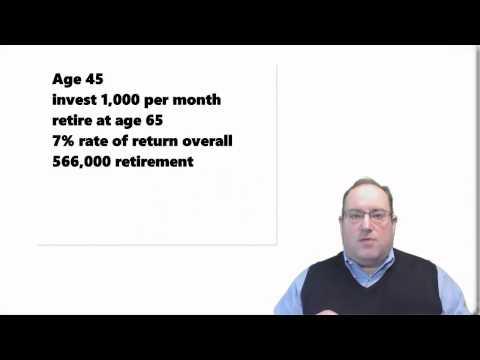 Financial Advisors  Nyc- New York Financial Advisors Reviews