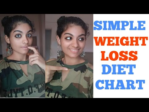 Simple weight loss diet chart