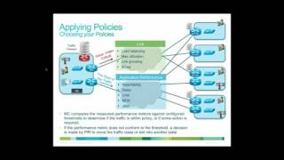 Cisco Performance Routing With NetFlow