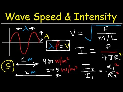 wave speed on a string tension intensity power
