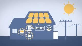 Solar with storage: the basics