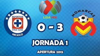 Análisis: Cruz Azul vs Morelia - Jornada 1 - Apertura 2015