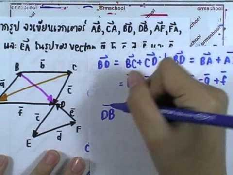 เลขกระทรวง เพิ่มเติม ม.4-6 เล่ม3 : แบบฝึกหัด3.2ข ข้อ01