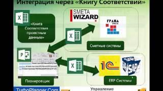 видео Управление строительством