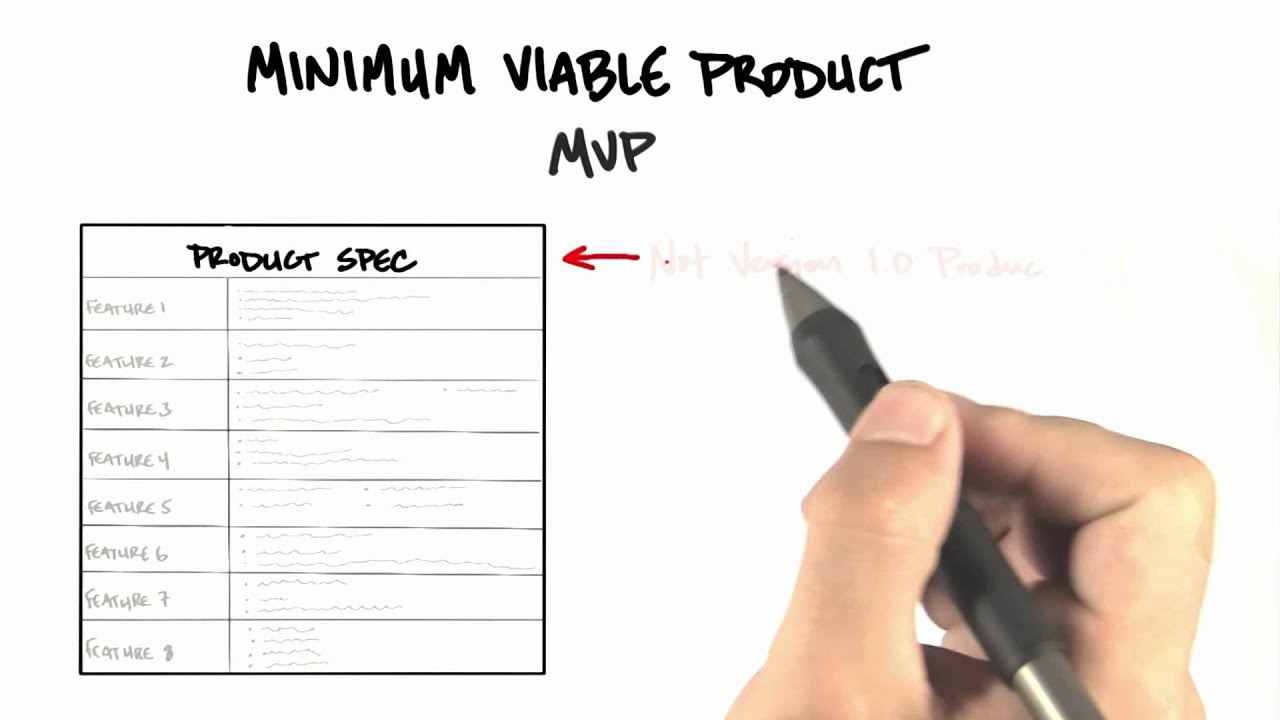 MVP - How to Build a Startup