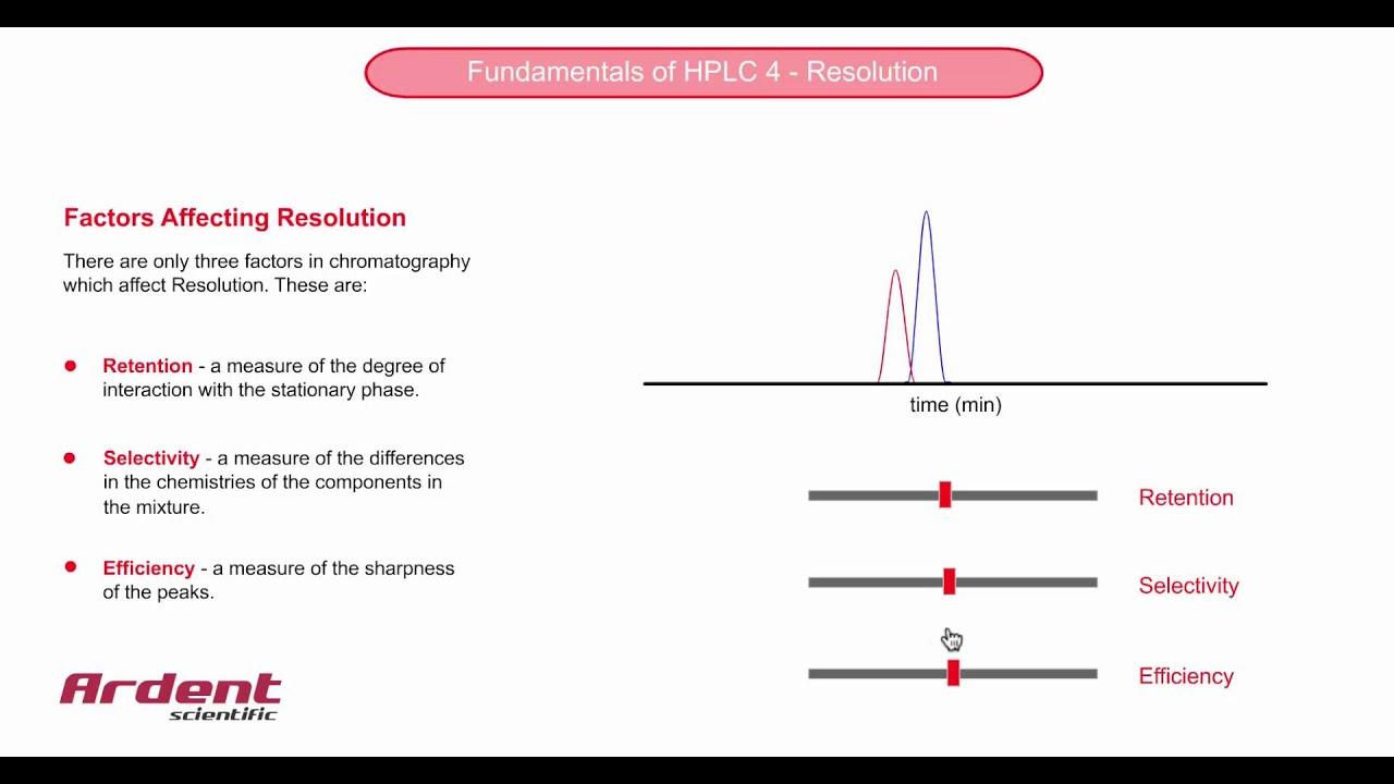 Fundamentals of HPLC 4 - Factors Affecting Resolution