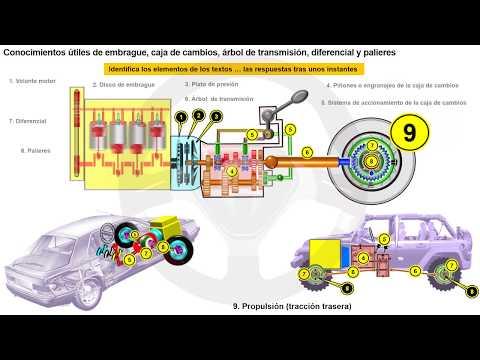 EVOLUCIÓN DE LA TECNOLOGÍA DEL AUTOMÓVIL A TRAVÉS DE SU HISTORIA - Módulo 0 (12/16)