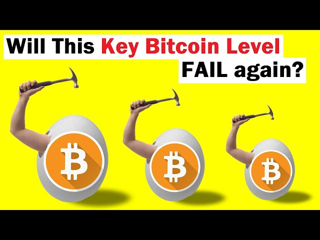 Will This Key Bitcoin Level FAIL Again?