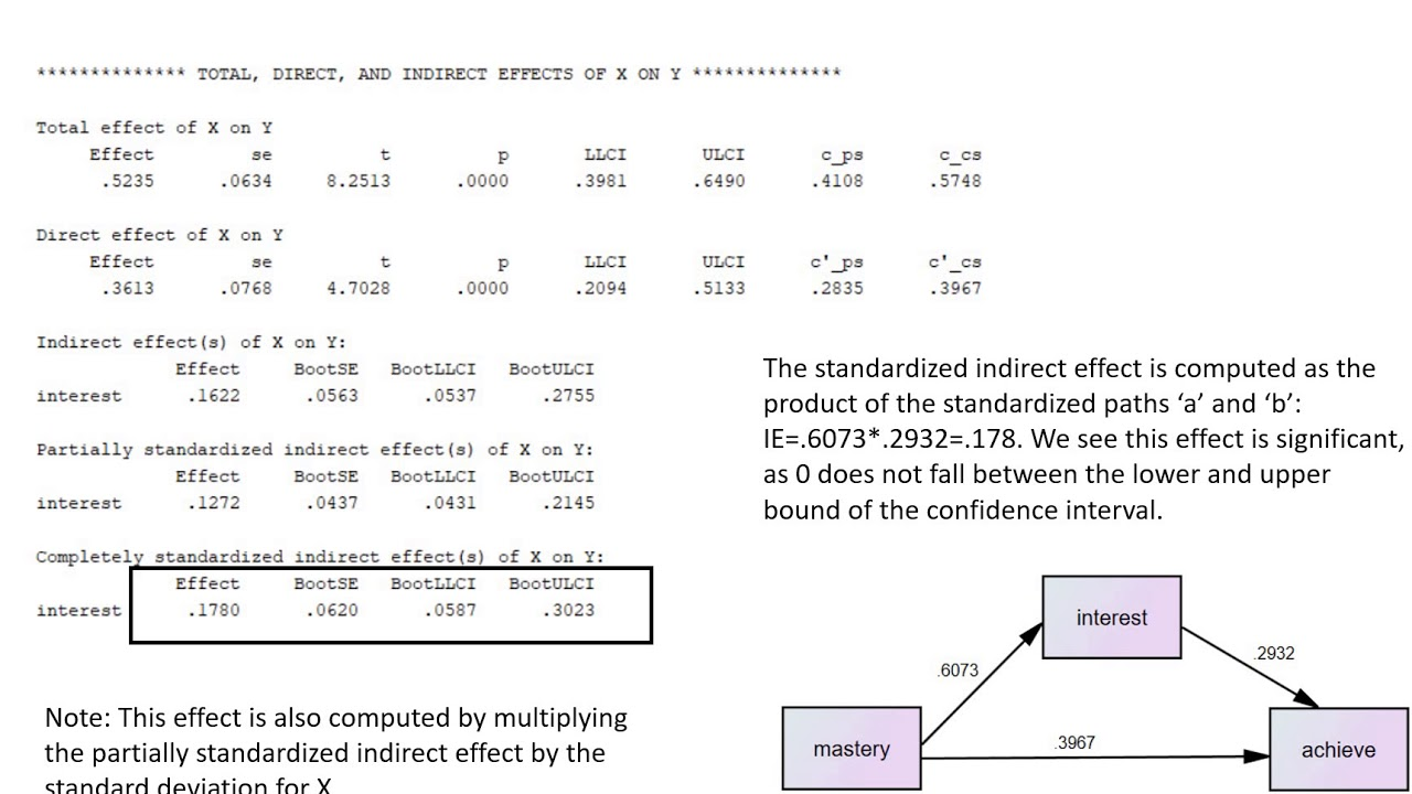Using Hayes Process macro with SPSS to test for simple, parallel, and  sequential mediation (2019)