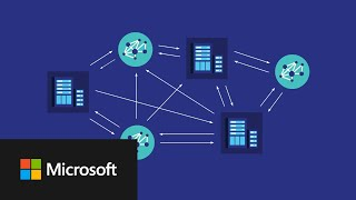 Microsoft Machine Learning Server - All Up