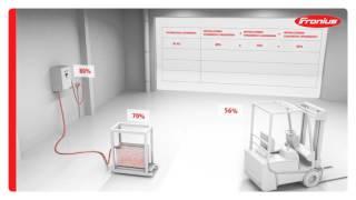 Maksymalna energooszczędność