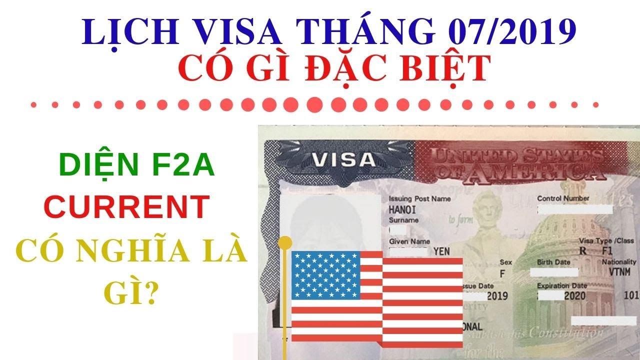 F2a Visa Waiting Time
