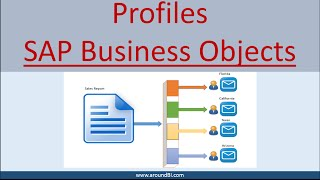 Create Profiles In SAP Business Objects | Publications- Part-1