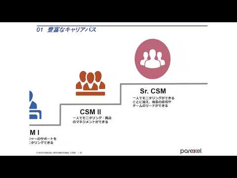 Corporate introduction完成版