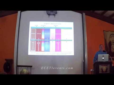 *Improved Audio* James Gilliland - ECETI - Disclosure & Making Contact with UFOs & ET