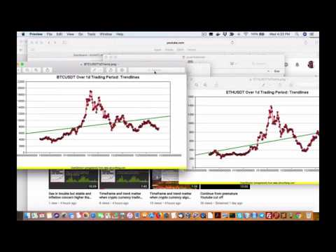 Algo trading crypto currency
